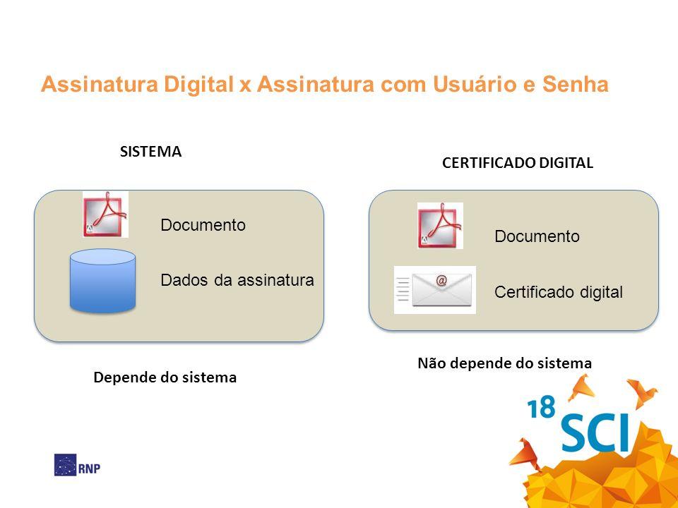 Assinatura Digital x Assinatura com Usuário e Senha
