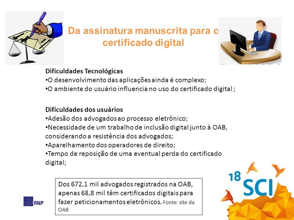 Da assinatura manuscrita para o certificado digital