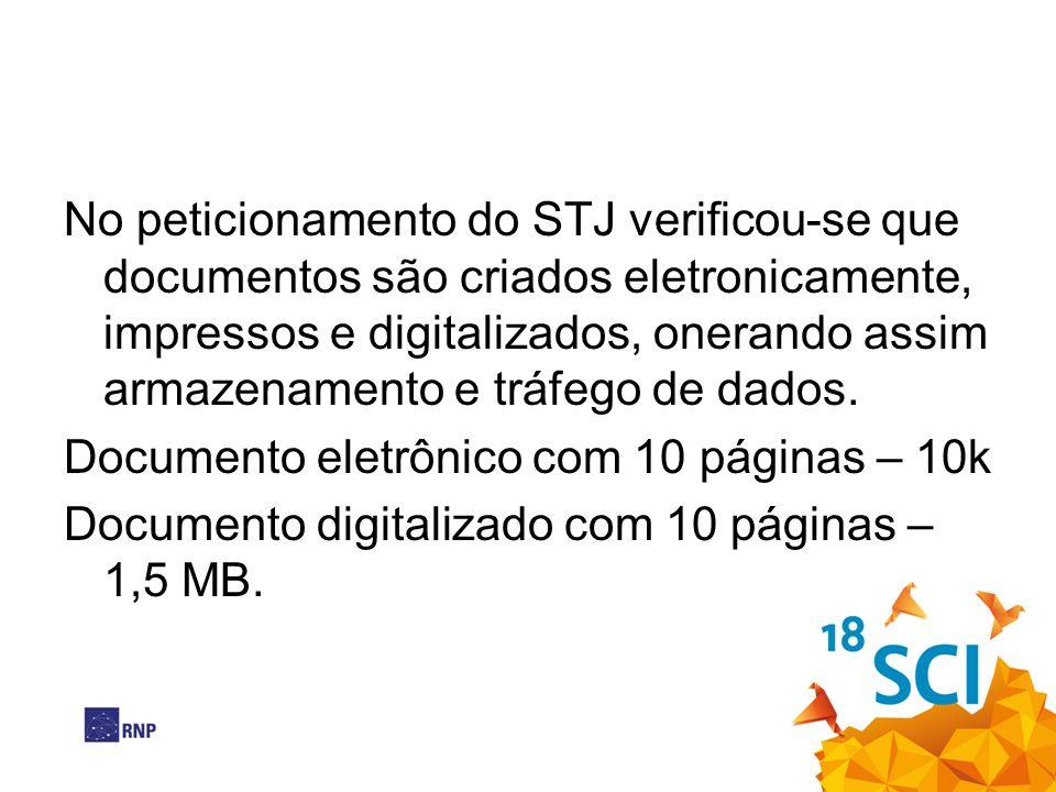 No peticionamento do STJ verificou-se que documentos são criados eletronicamente, impressos e digitalizados, onerando assim armazenamento e tráfego de dados.