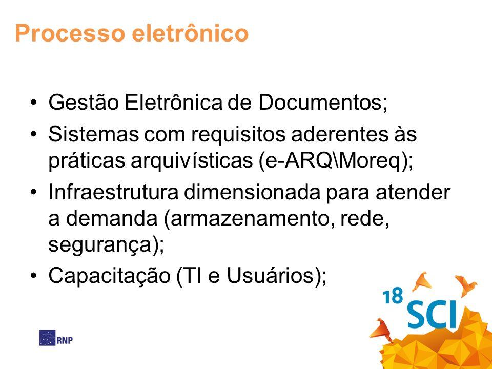 Processo eletrônico Gestão Eletrônica de Documentos;