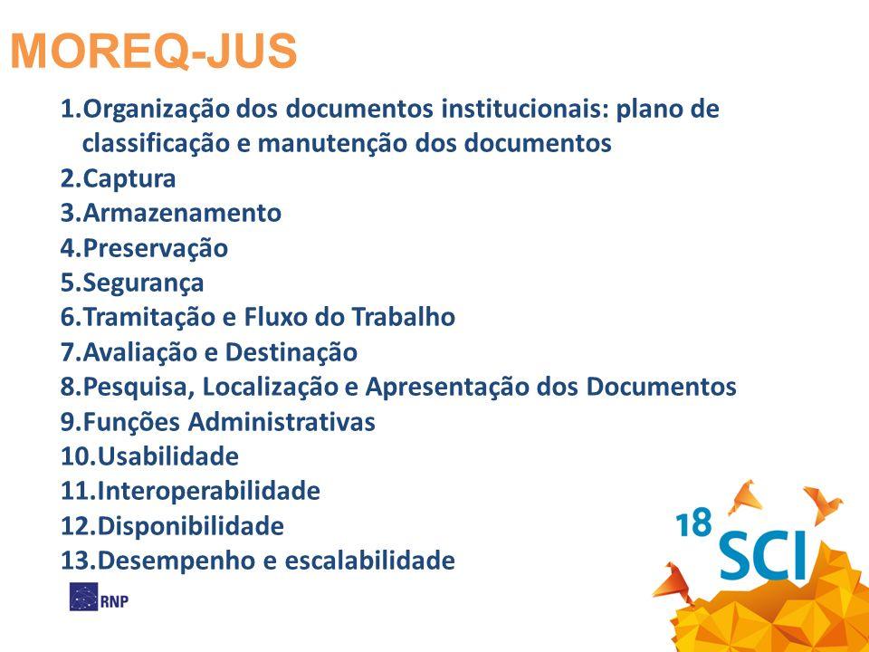 MOREQ-JUS Organização dos documentos institucionais: plano de classificação e manutenção dos documentos.