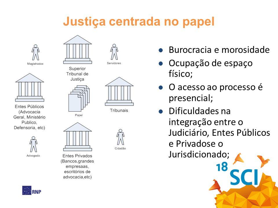 Justiça centrada no papel