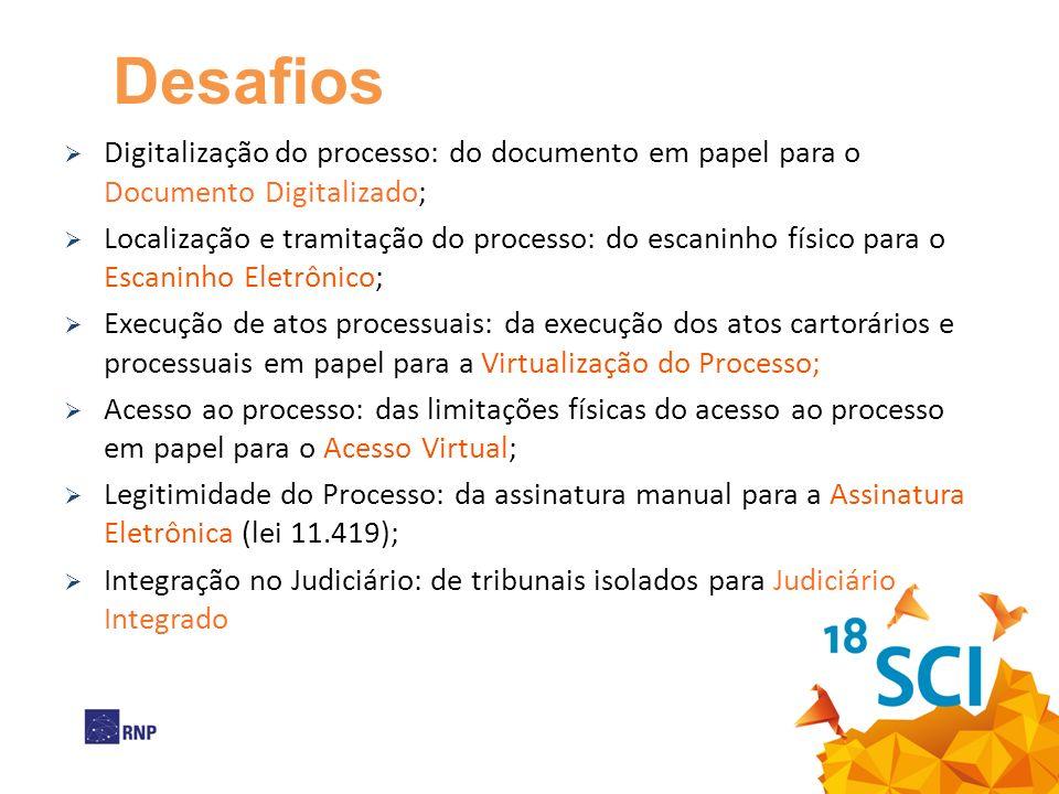 Desafios Digitalização do processo: do documento em papel para o Documento Digitalizado;