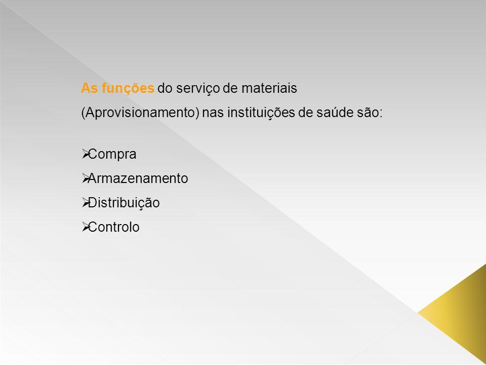 As funções do serviço de materiais (Aprovisionamento) nas instituições de saúde são: