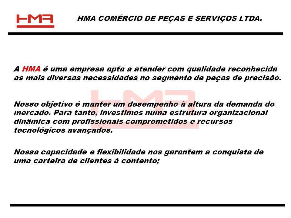 HMA COMÉRCIO DE PEÇAS E SERVIÇOS LTDA.