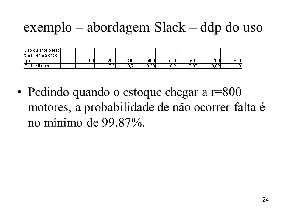 exemplo – abordagem Slack – ddp do uso