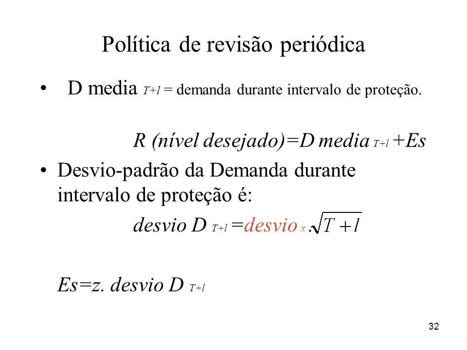 Política de revisão periódica