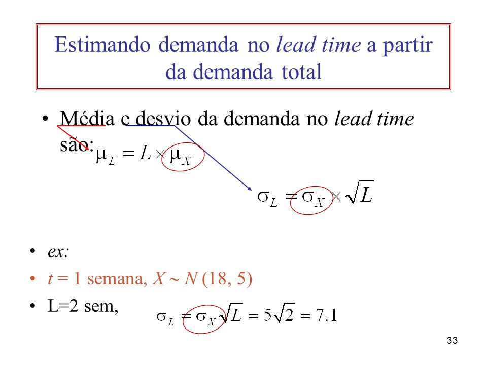 Estimando demanda no lead time a partir da demanda total