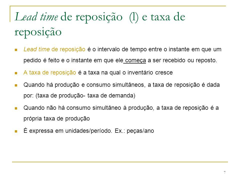 Lead time de reposição (l) e taxa de reposição