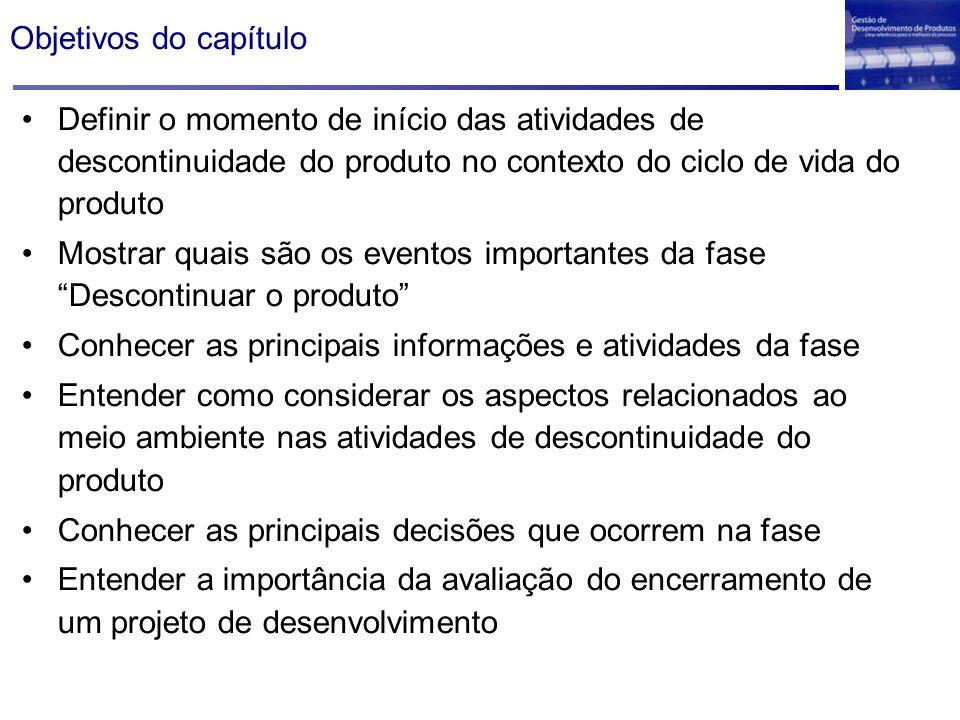 Objetivos do capítulo Definir o momento de início das atividades de descontinuidade do produto no contexto do ciclo de vida do produto.