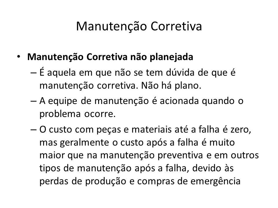 Manutenção Corretiva Manutenção Corretiva não planejada