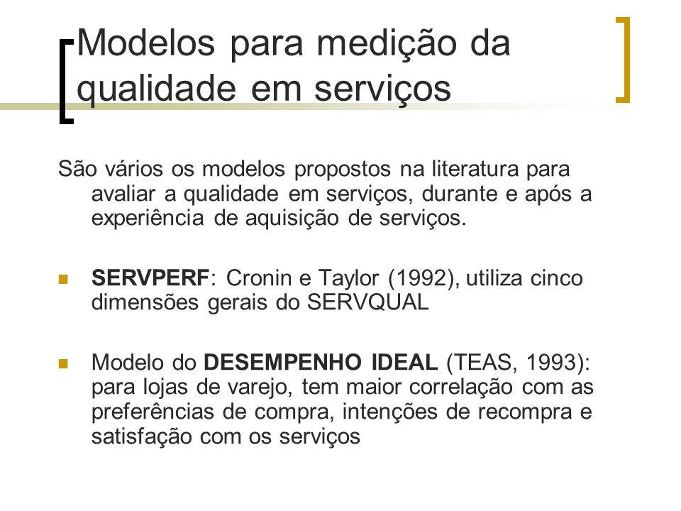 Modelos para medição da qualidade em serviços
