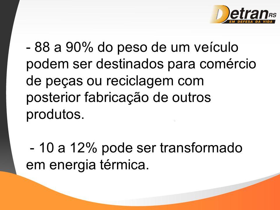 - 88 a 90% do peso de um veículo podem ser destinados para comércio de peças ou reciclagem com posterior fabricação de outros produtos.