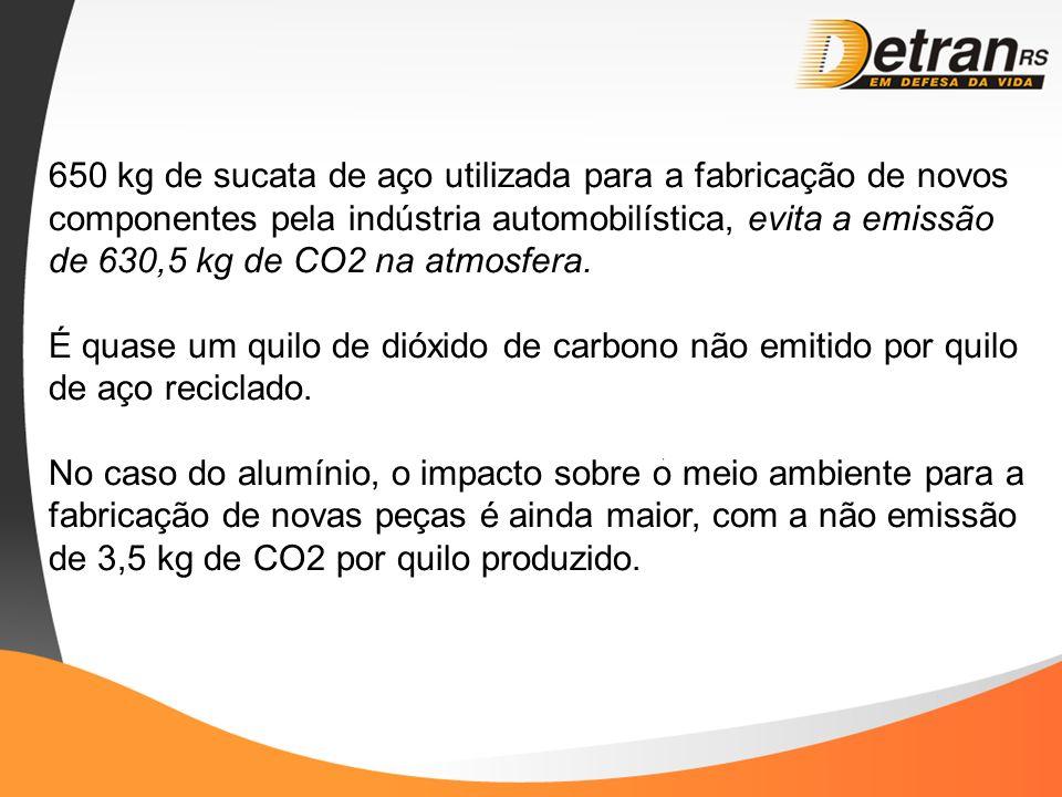 650 kg de sucata de aço utilizada para a fabricação de novos componentes pela indústria automobilística, evita a emissão de 630,5 kg de CO2 na atmosfera.
