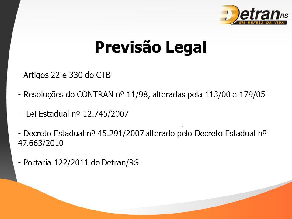 Previsão Legal Artigos 22 e 330 do CTB