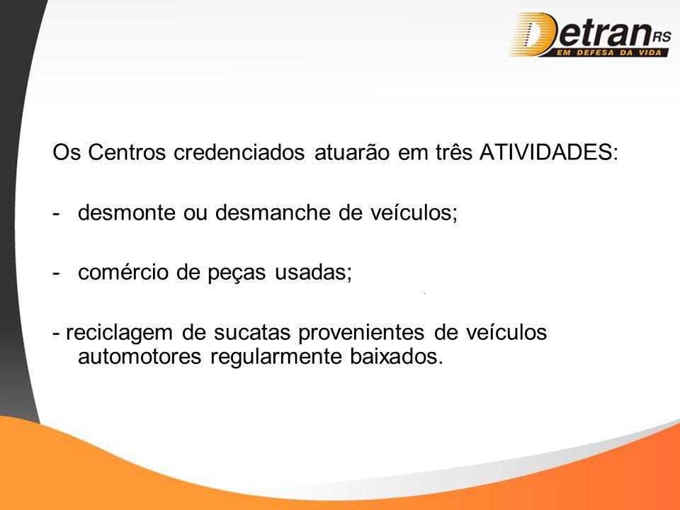Os Centros credenciados atuarão em três ATIVIDADES: