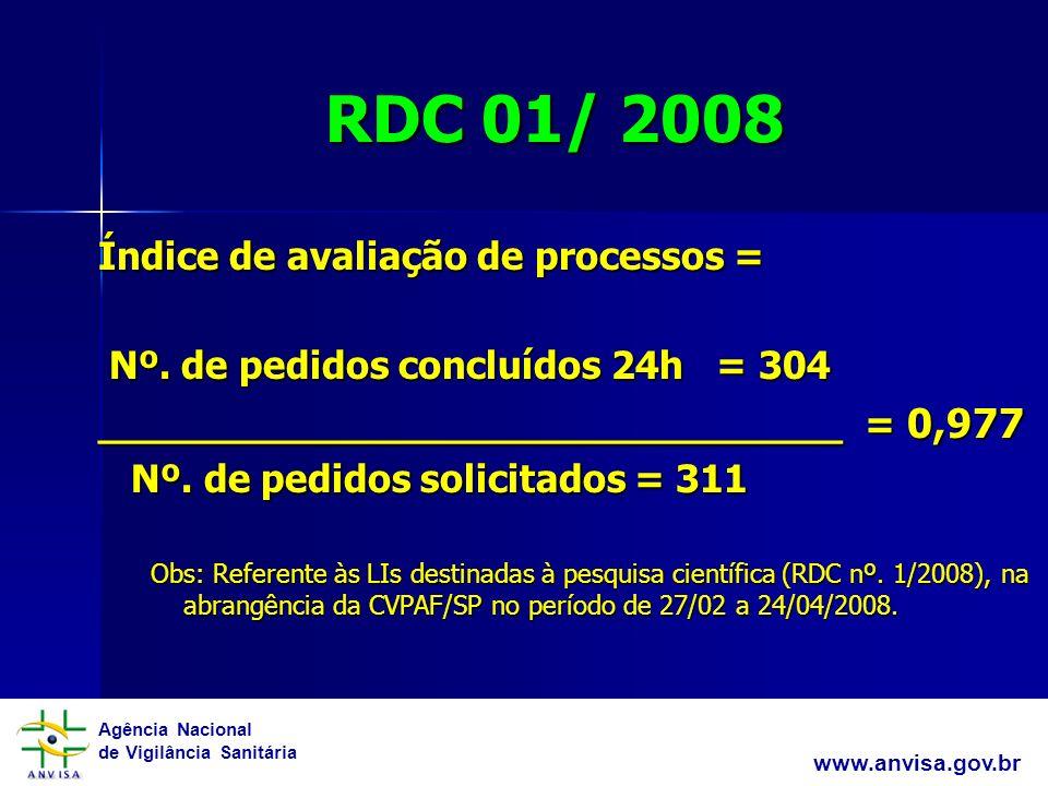 RDC 01/ 2008 Índice de avaliação de processos =