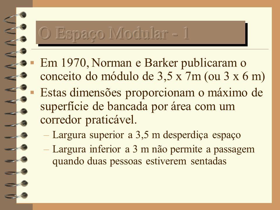 O Espaço Modular - 1 Em 1970, Norman e Barker publicaram o conceito do módulo de 3,5 x 7m (ou 3 x 6 m)