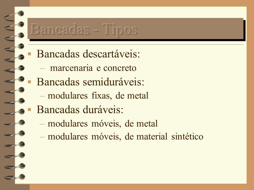 Bancadas - Tipos Bancadas descartáveis: Bancadas semiduráveis:
