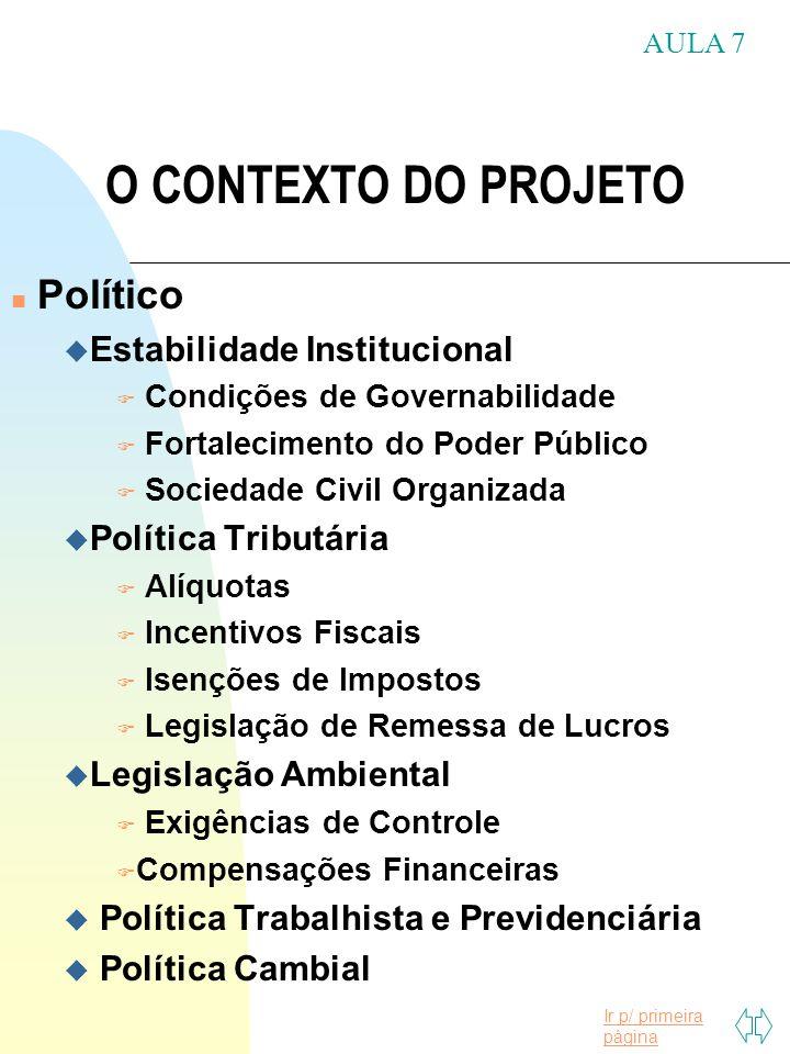 O CONTEXTO DO PROJETO Político Estabilidade Institucional