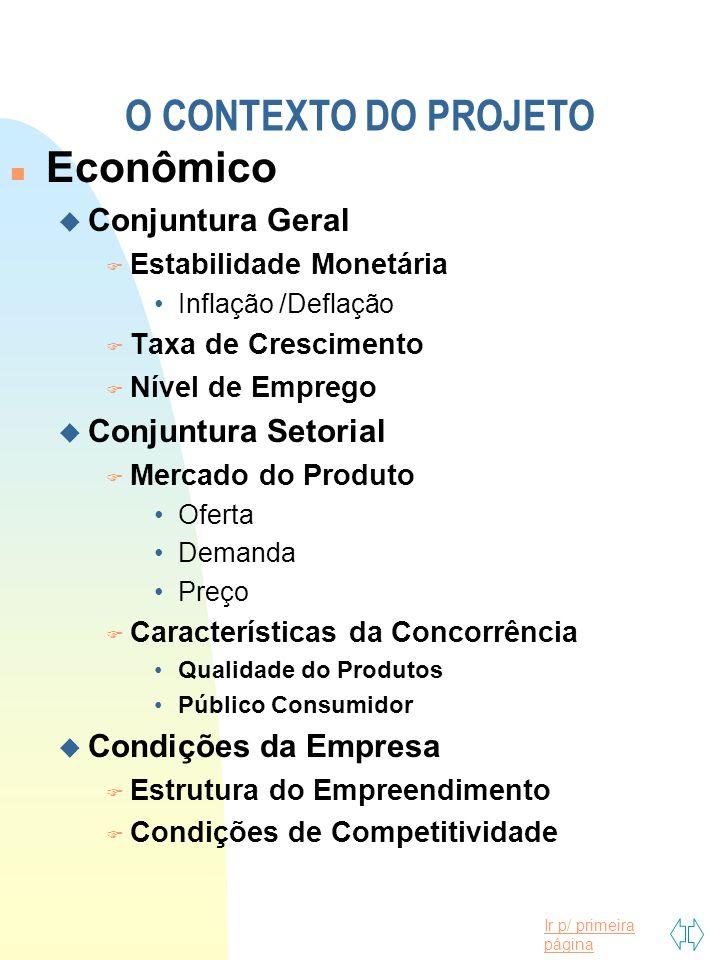 O CONTEXTO DO PROJETO Econômico Conjuntura Geral Conjuntura Setorial