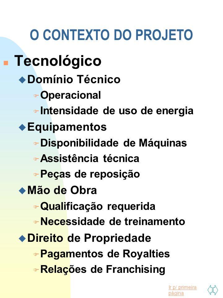 O CONTEXTO DO PROJETO Tecnológico Domínio Técnico Equipamentos
