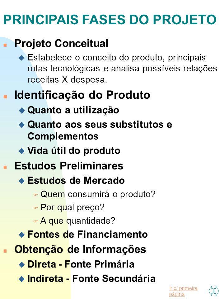 PRINCIPAIS FASES DO PROJETO