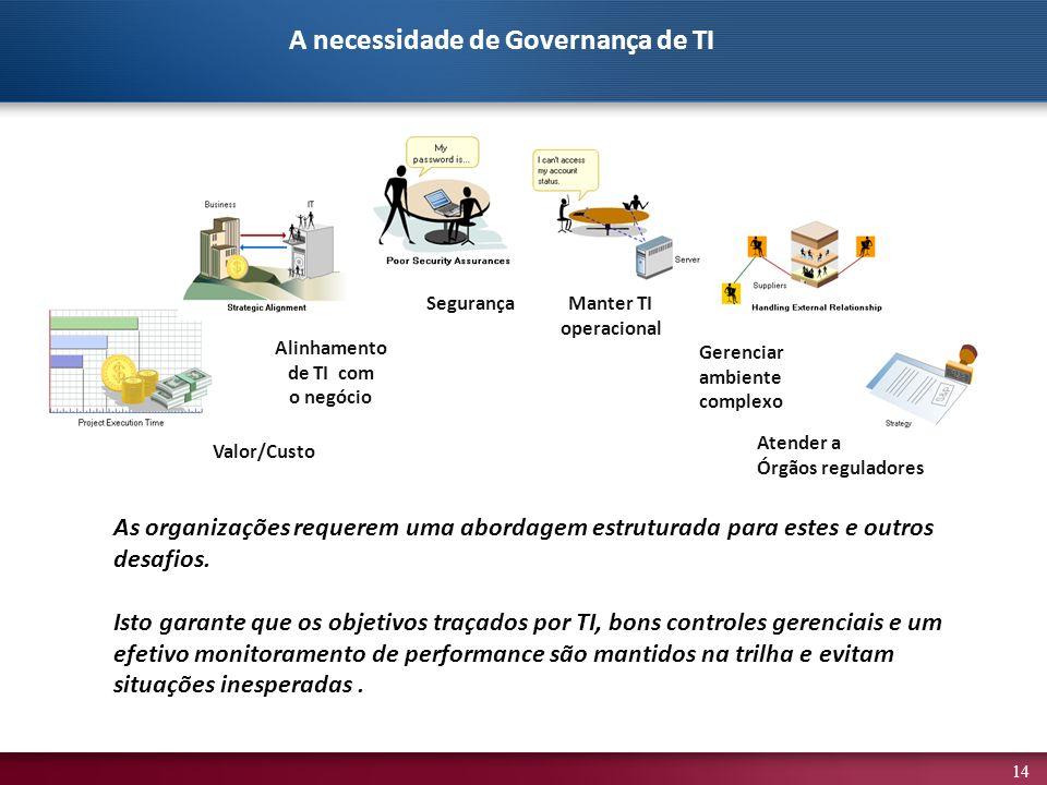 A necessidade de Governança de TI