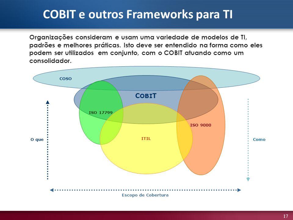COBIT e outros Frameworks para TI