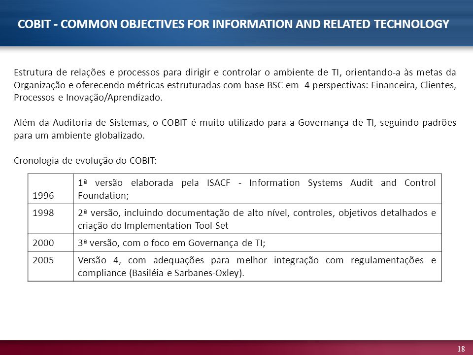 COBIT - COMMON OBJECTIVES FOR INFORMATION AND RELATED TECHNOLOGY