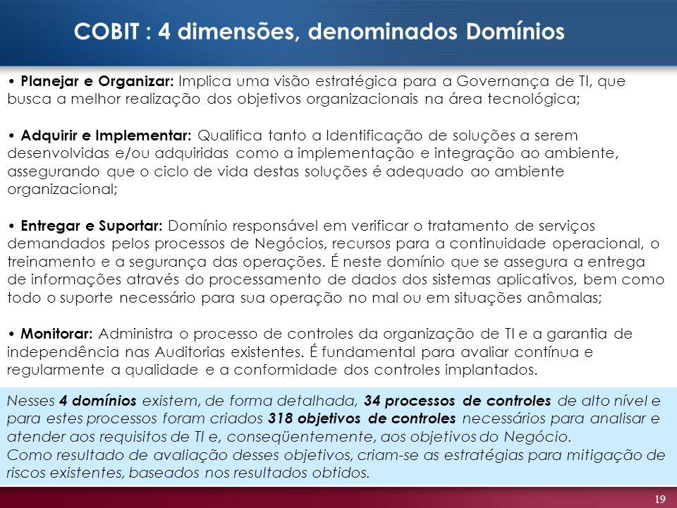 COBIT : 4 dimensões, denominados Domínios