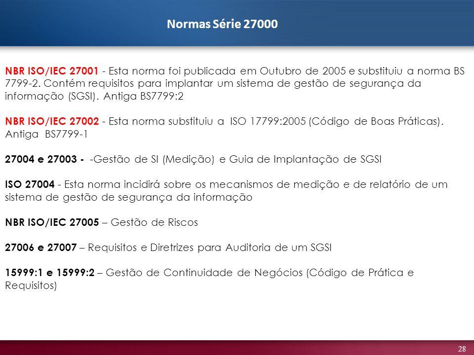 Normas Série 27000