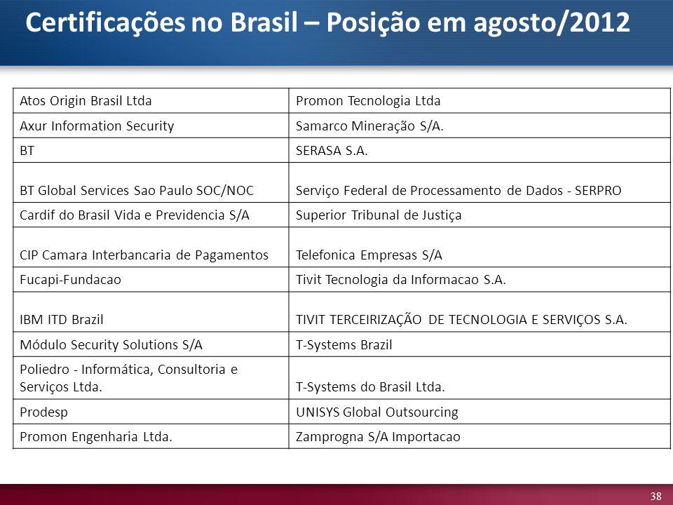 Certificações no Brasil – Posição em agosto/2012