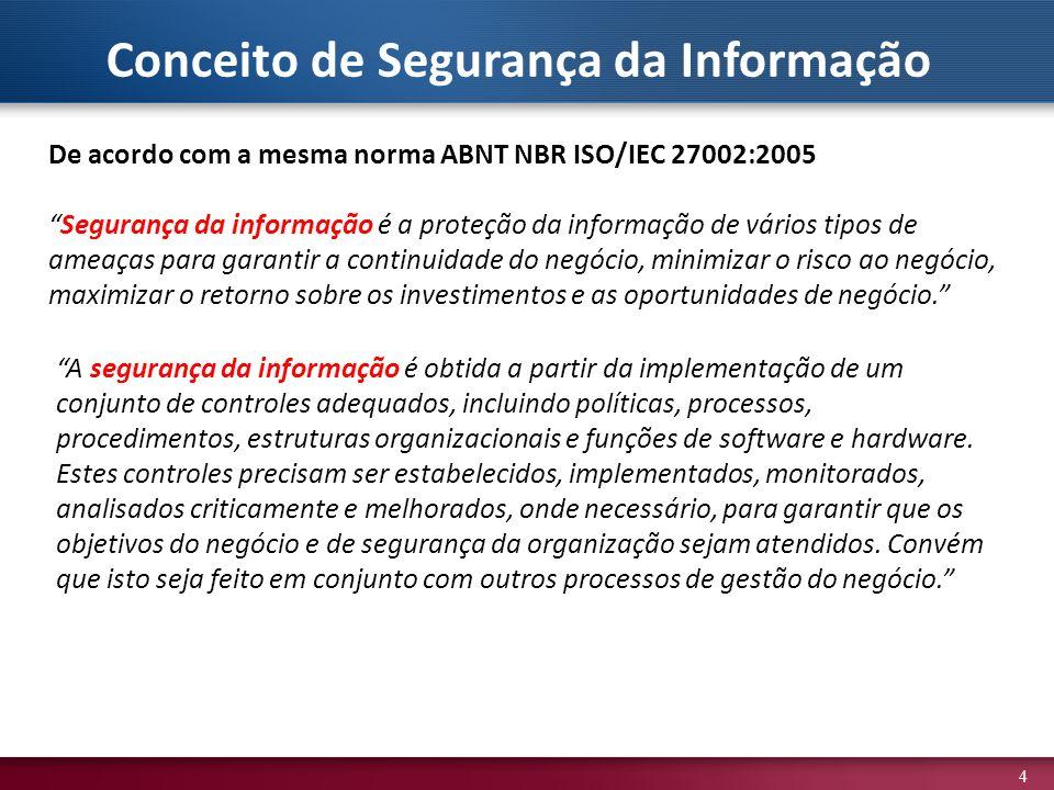 Conceito de Segurança da Informação