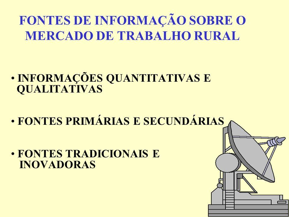 FONTES DE INFORMAÇÃO SOBRE O MERCADO DE TRABALHO RURAL
