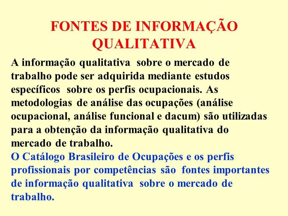 FONTES DE INFORMAÇÃO QUALITATIVA