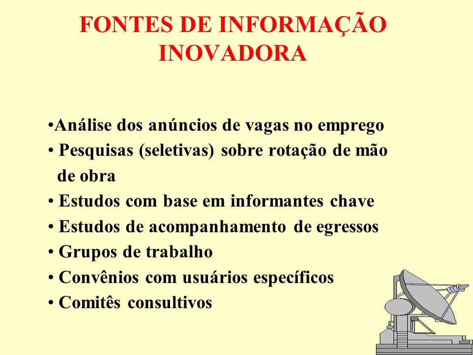 FONTES DE INFORMAÇÃO INOVADORA