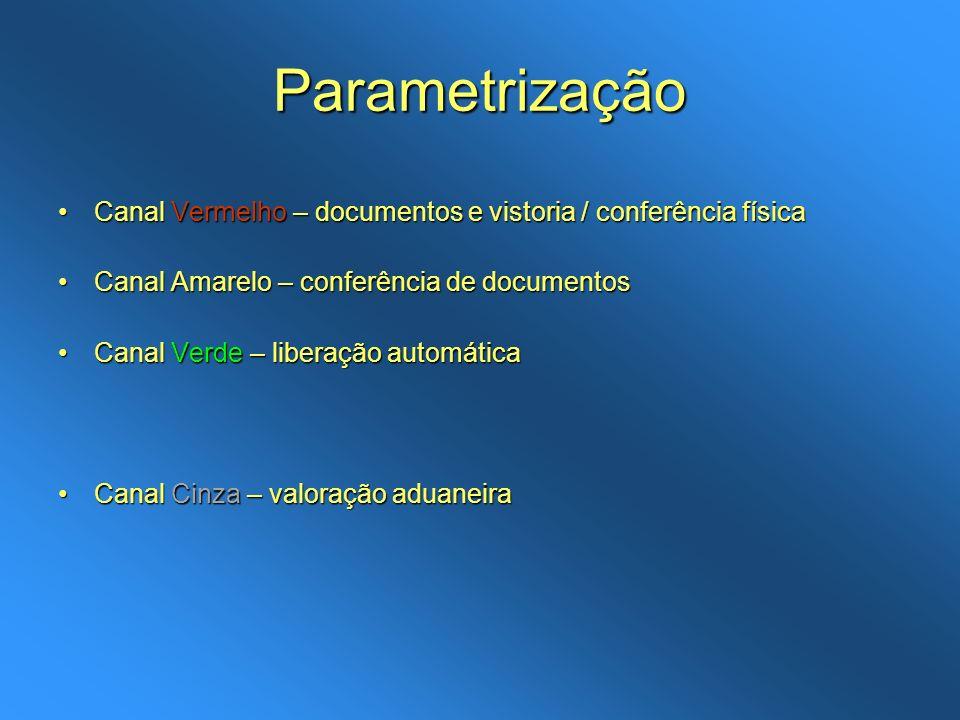 Parametrização Canal Vermelho – documentos e vistoria / conferência física. Canal Amarelo – conferência de documentos.