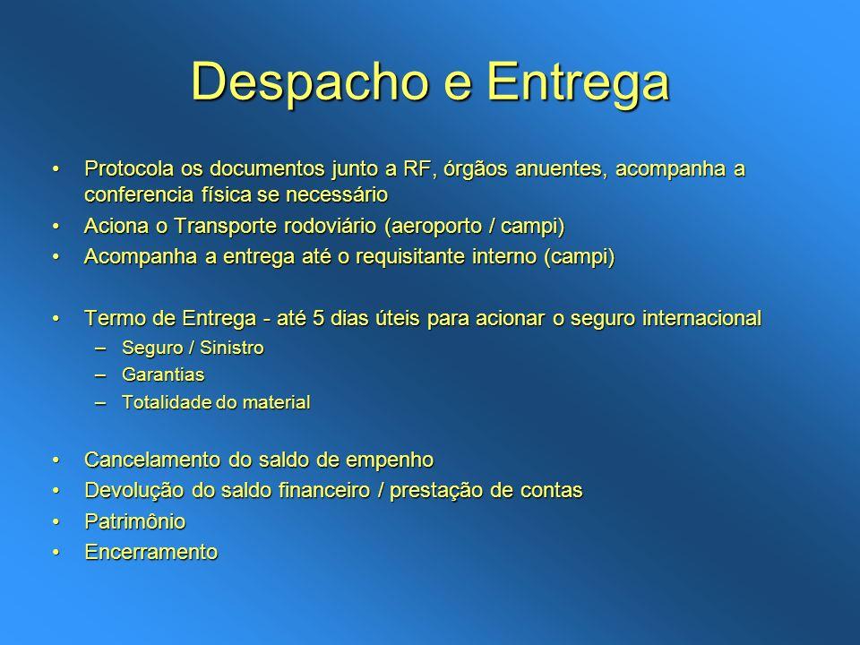 Despacho e EntregaProtocola os documentos junto a RF, órgãos anuentes, acompanha a conferencia física se necessário.