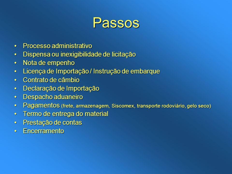 Passos Processo administrativo