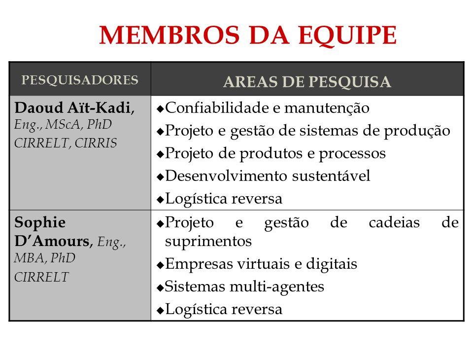 MEMBROS DA EQUIPE AREAS DE PESQUISA Daoud Aït-Kadi, Eng., MScA, PhD
