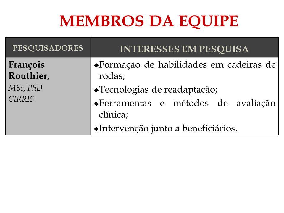 INTERESSES EM PESQUISA