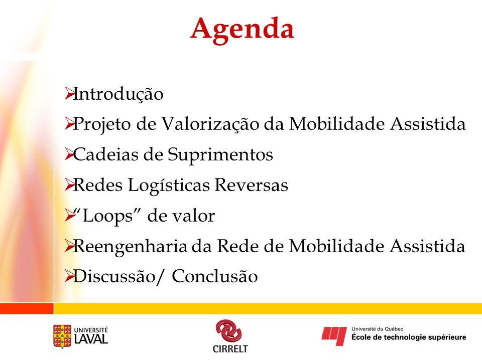 Agenda Introdução Projeto de Valorização da Mobilidade Assistida