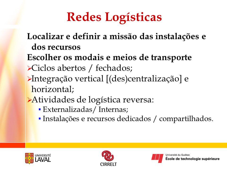 Redes Logísticas Localizar e definir a missão das instalações e dos recursos. Escolher os modais e meios de transporte.