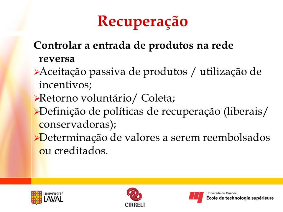 Recuperação Controlar a entrada de produtos na rede reversa