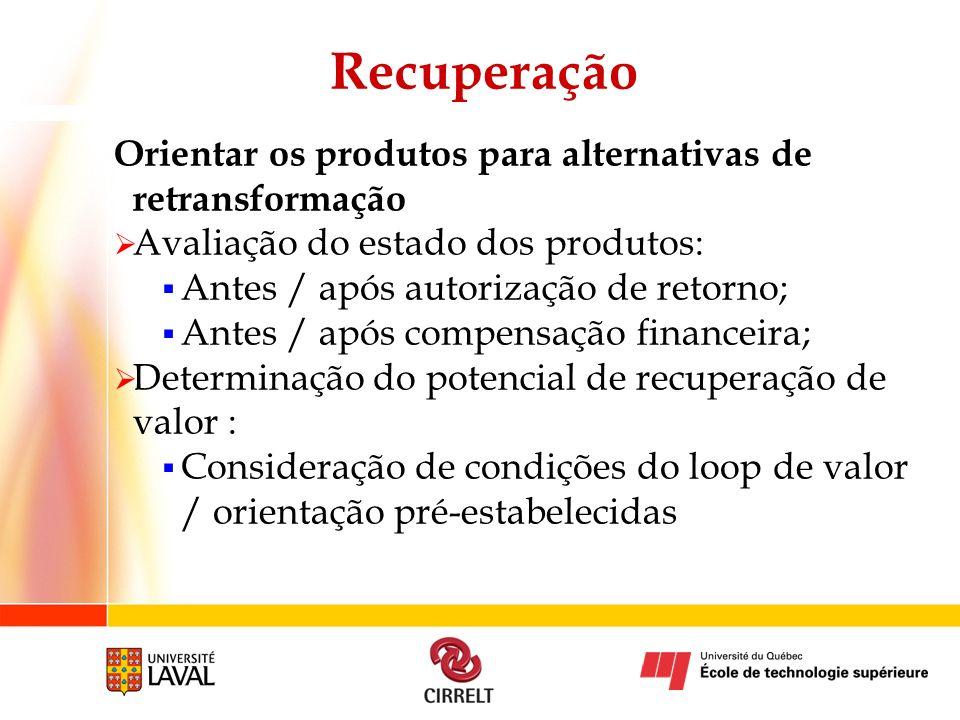 Recuperação Orientar os produtos para alternativas de retransformação