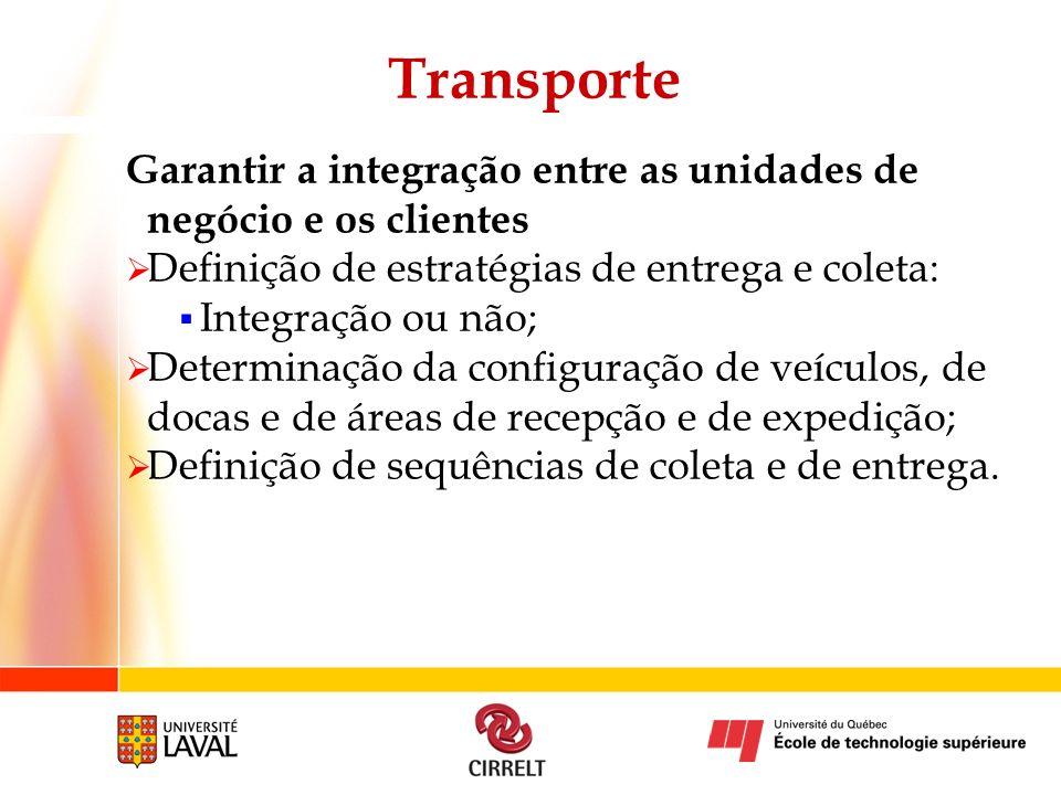 Transporte Garantir a integração entre as unidades de negócio e os clientes. Definição de estratégias de entrega e coleta: