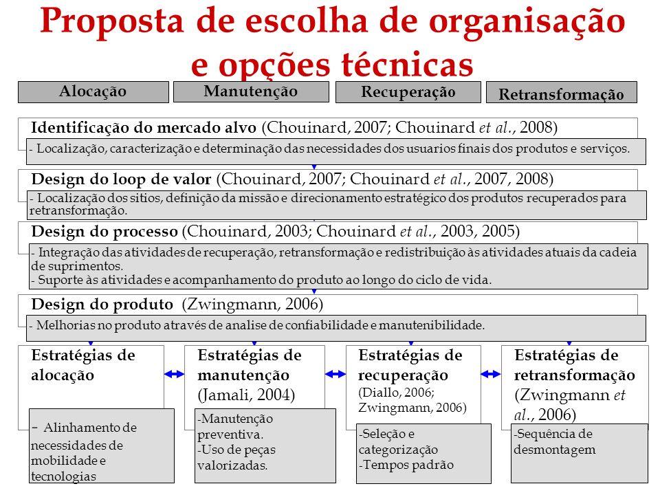 Proposta de escolha de organisação e opções técnicas