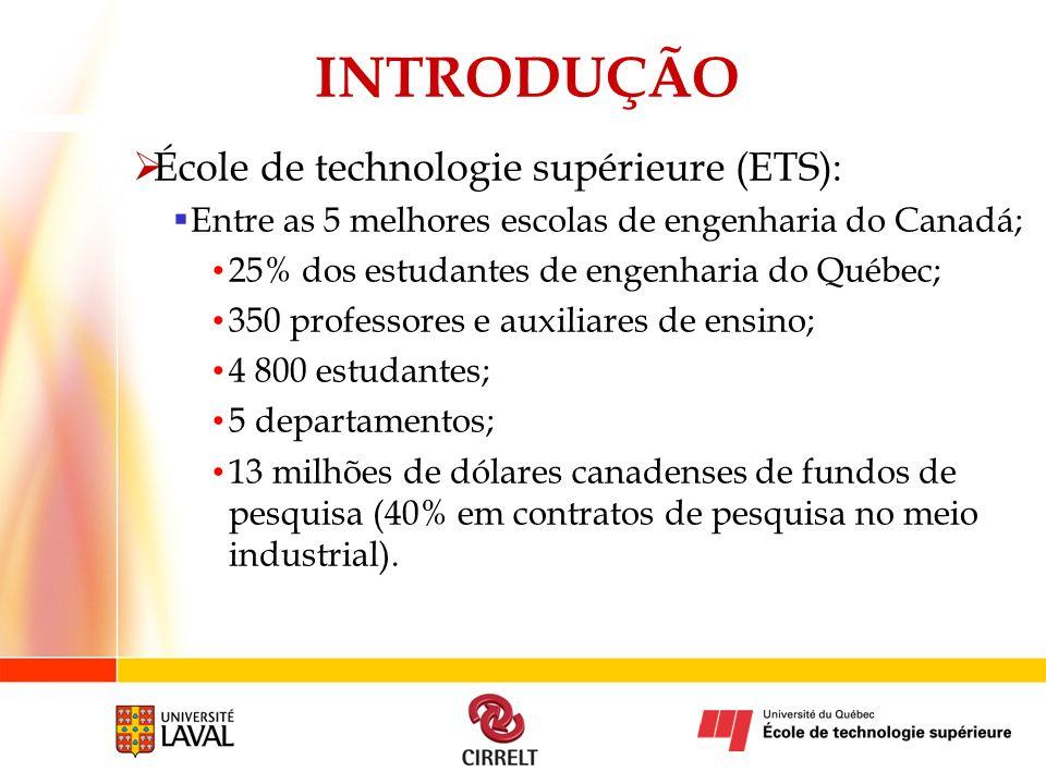 INTRODUÇÃO École de technologie supérieure (ETS):