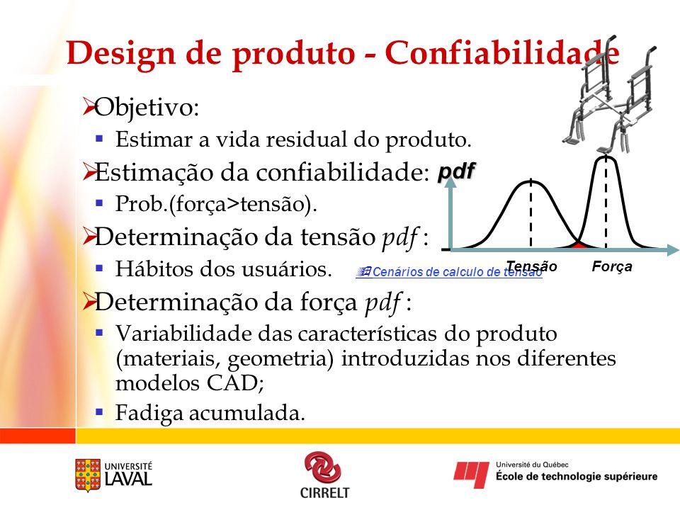 Design de produto - Confiabilidade